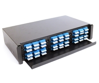 "2U 19"" Patch Panel for 6 F-Type Adapter Plates"
