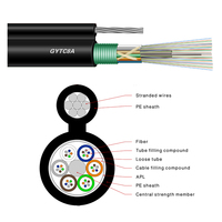 GYTC8A Figure 8 Cable Loose Tube Filling Compound Outdoor Fiber Optic Cable