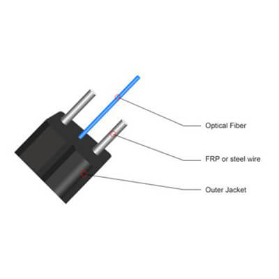 GJXFH Indoor FTTH Bow Type Drop Cable 1-12 Core Fiber Optic Cable2.jpg