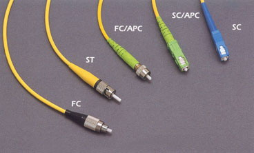 Difference Between Four Fiber Optic Connectors ST, SC, FC, LC