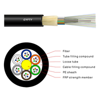 GYFTY Stranded Loose Tube Non-Metallic Strength Member Non-Armored Cable