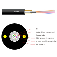 GYFXY Unitube Non-Metallic Good Crush Ability Unarmored Cable